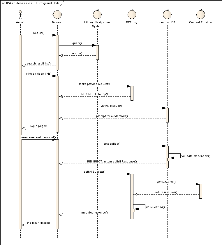 Case Flow Diagram Smart Wiring Diagrams